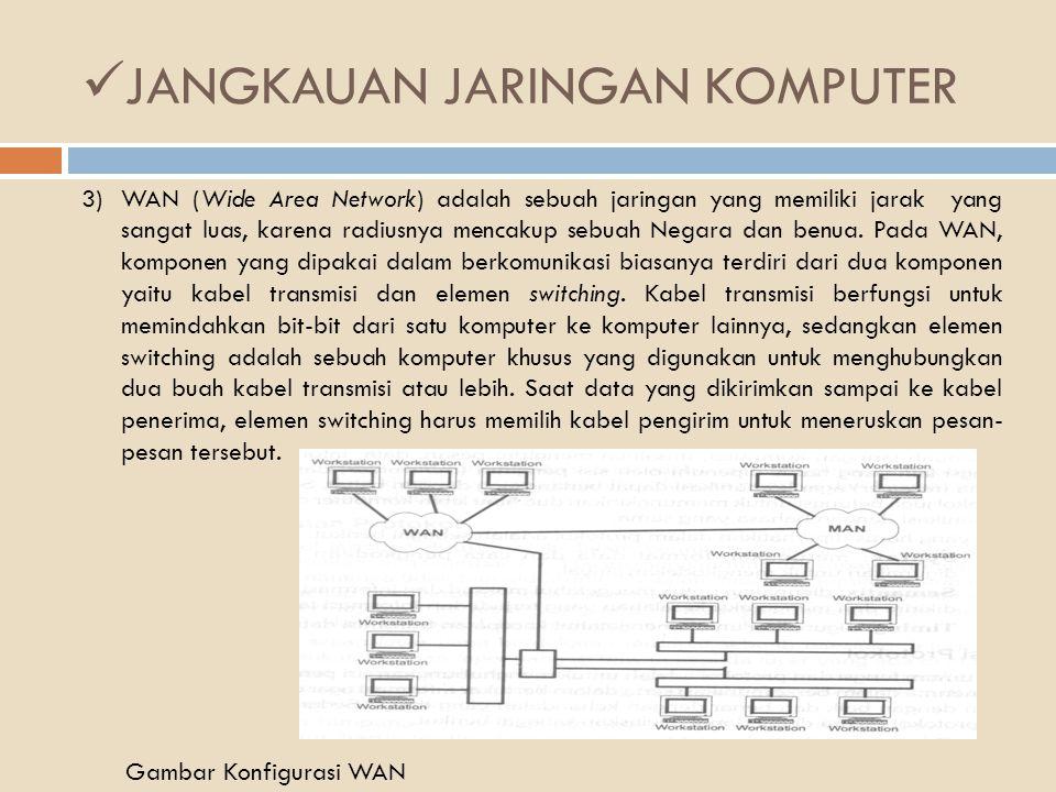 JANGKAUAN JARINGAN KOMPUTER 3)WAN (Wide Area Network) adalah sebuah jaringan yang memiliki jarak yang sangat luas, karena radiusnya mencakup sebuah Ne