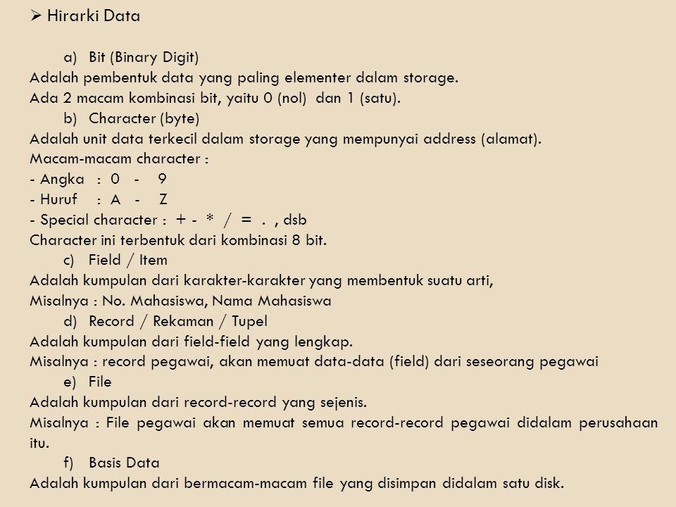 Basis data (database) merupakan kumpulan dari data yang saling berhubungan satu dengan yang lainnya.