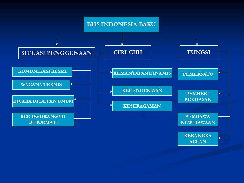 SITUASI PENGGUNAAN BHS INDONESIA BAKU CIRI-CIRIFUNGSI KEMANTAPAN DINAMIS KECENDEKIAAN KESERAGAMAN KOMUNIKASI RESMI WACANA TEKNIS BICARA DI DEPAN UMUM BCR DG ORANG YG DIHORMATI PEMERSATU PEMBERI KEKHASAN PEMBAWA KEWIBAWAAN KERANGKA ACUAN