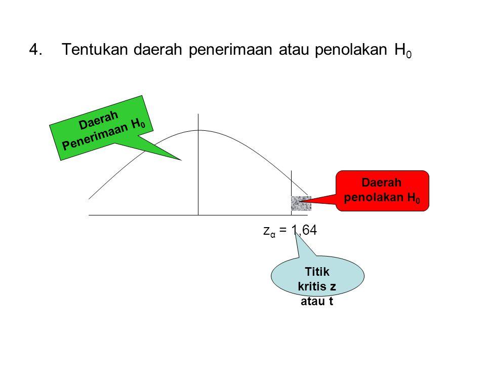 4.Tentukan daerah penerimaan atau penolakan H 0 z α = 1,64 Daerah Penerimaan H 0 Daerah penolakan H 0 Titik kritis z atau t