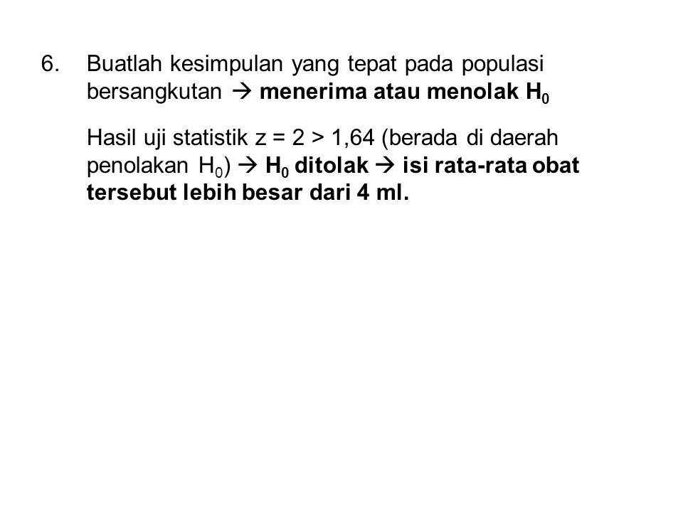 6.Buatlah kesimpulan yang tepat pada populasi bersangkutan  menerima atau menolak H 0 Hasil uji statistik z = 2 > 1,64 (berada di daerah penolakan H