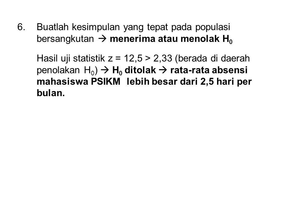 6.Buatlah kesimpulan yang tepat pada populasi bersangkutan  menerima atau menolak H 0 Hasil uji statistik z = 12,5 > 2,33 (berada di daerah penolakan