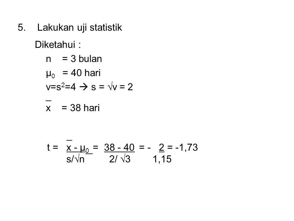 5.Lakukan uji statistik Diketahui : n = 3 bulan μ 0 = 40 hari v=s 2 =4  s = √v = 2 _ x = 38 hari _ t = x - μ 0 = 38 - 40 = - 2 = -1,73 s/√n 2/ √3 1,1