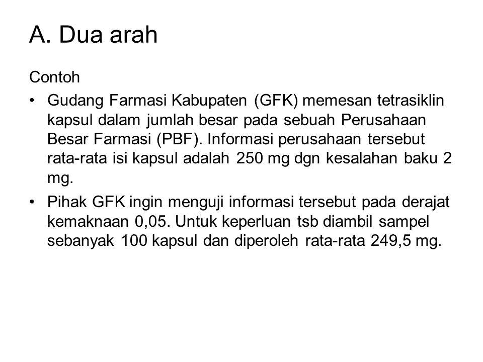 A. Dua arah Contoh Gudang Farmasi Kabupaten (GFK) memesan tetrasiklin kapsul dalam jumlah besar pada sebuah Perusahaan Besar Farmasi (PBF). Informasi