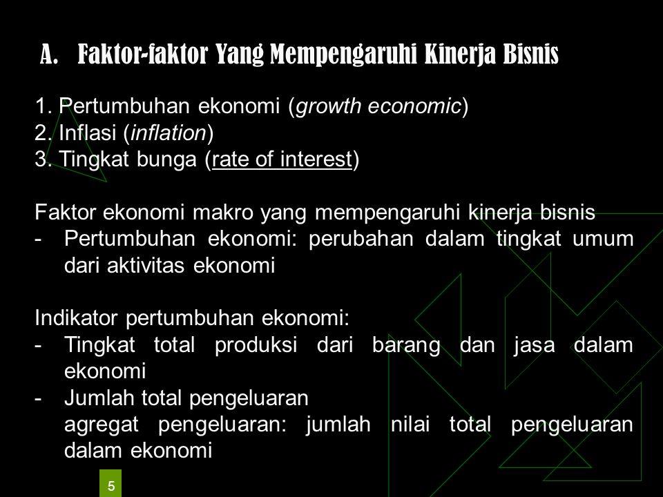 5 A.Faktor-faktor Yang Mempengaruhi Kinerja Bisnis 1.