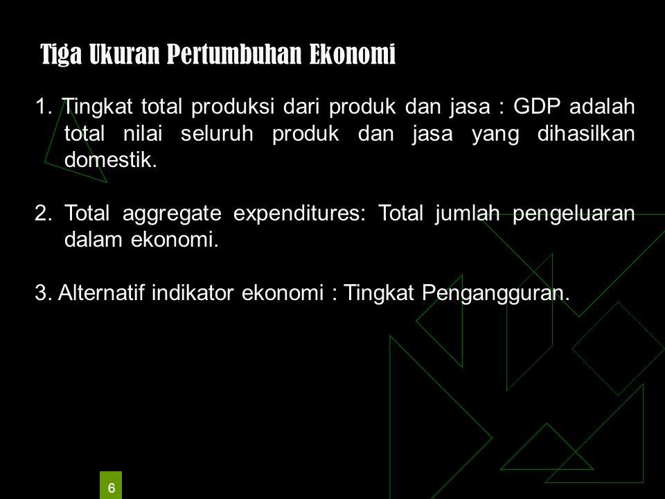 7 A.Faktor-faktor Yang Mempengaruhi Kinerja Bisnis -produk domestik bruto (PDB): nilai pasar total dari barang dan jasa final yang diproduksi.