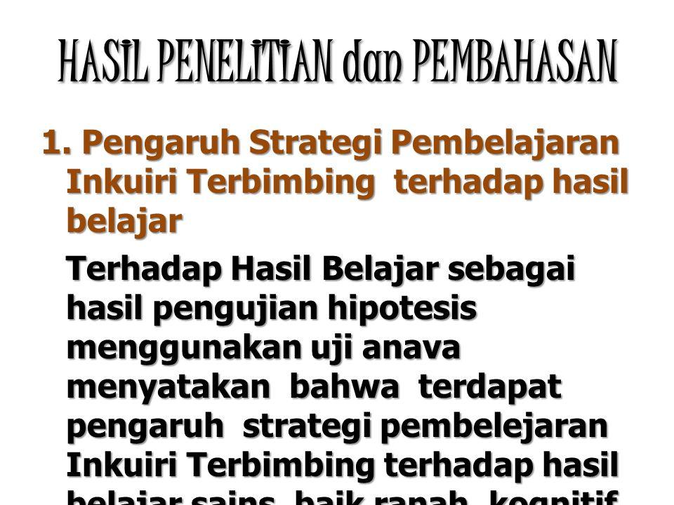 HASIL PENELITIAN dan PEMBAHASAN 1.