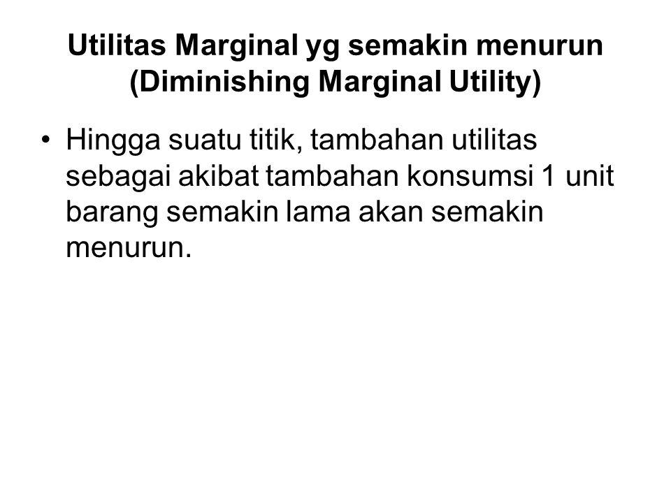 Utilitas Marginal yg semakin menurun (Diminishing Marginal Utility) Hingga suatu titik, tambahan utilitas sebagai akibat tambahan konsumsi 1 unit bara