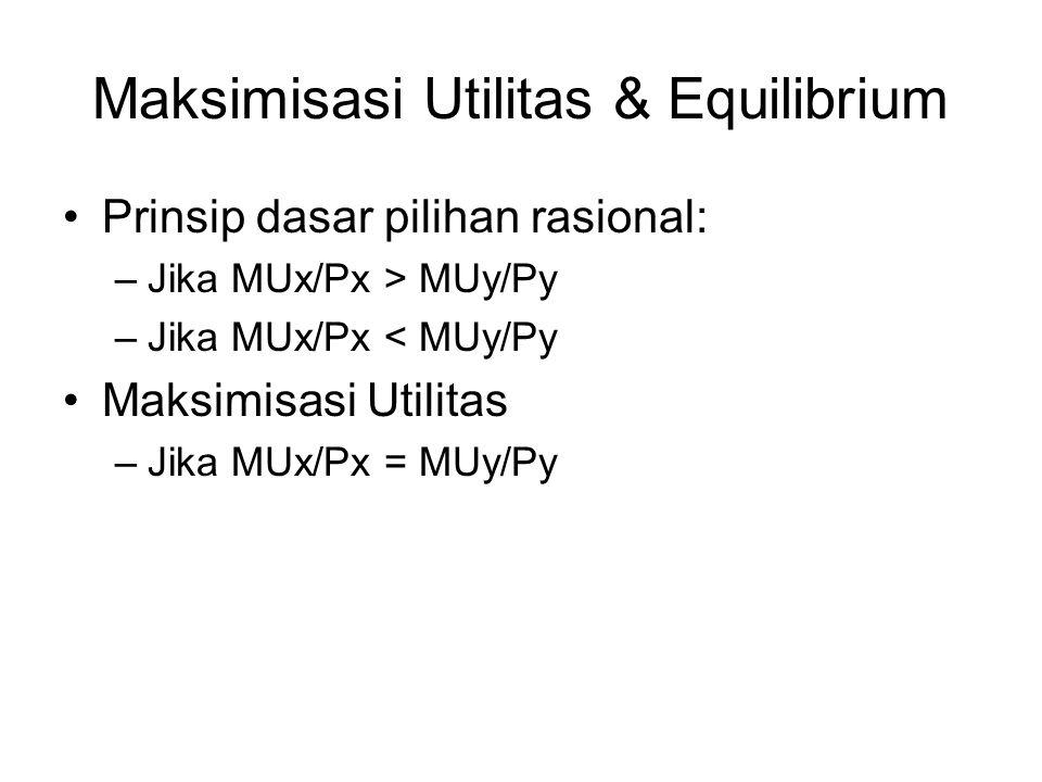 Maksimisasi Utilitas & Equilibrium Prinsip dasar pilihan rasional: –Jika MUx/Px > MUy/Py –Jika MUx/Px < MUy/Py Maksimisasi Utilitas –Jika MUx/Px = MUy