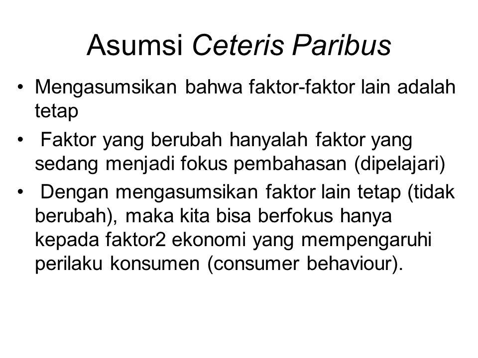 Asumsi Ceteris Paribus Mengasumsikan bahwa faktor-faktor lain adalah tetap Faktor yang berubah hanyalah faktor yang sedang menjadi fokus pembahasan (d
