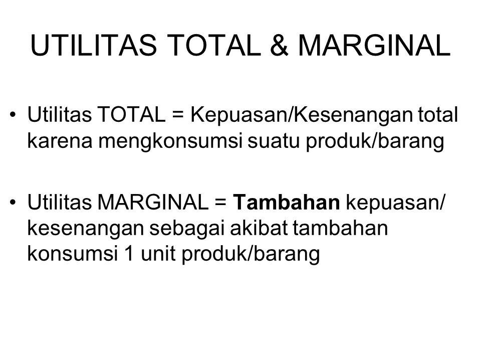UTILITAS TOTAL & MARGINAL Utilitas TOTAL = Kepuasan/Kesenangan total karena mengkonsumsi suatu produk/barang Utilitas MARGINAL = Tambahan kepuasan/ ke