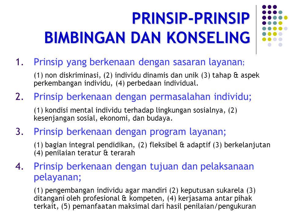 PRINSIP-PRINSIP BIMBINGAN DAN KONSELING 1.Prinsip yang berkenaan dengan sasaran layanan ; (1) non diskriminasi, (2) individu dinamis dan unik (3) tahap & aspek perkembangan individu, (4) perbedaan individual.