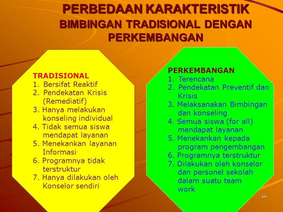 14 PERBEDAAN KARAKTERISTIK BIMBINGAN TRADISIONAL DENGAN PERKEMBANGAN TRADISIONAL 1.Bersifat Reaktif 2.Pendekatan Krisis (Remediatif) 3. Hanya melakuka
