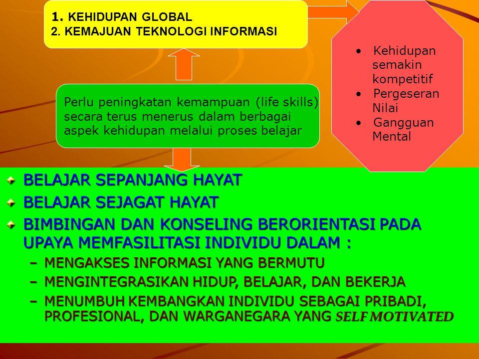 24 Dalam Struktur Kurikulum Pendidikan Umum (SD/MI, SMP/MTs, dan SMA/MA) pengembangan diri itu dijelaskan sebagai berikut.