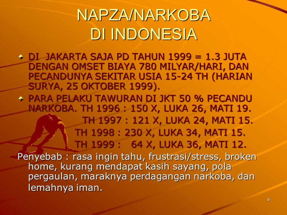 6 NAPZA/NARKOBA DI INDONESIA DI JAKARTA SAJA PD TAHUN 1999 = 1.3 JUTA DENGAN OMSET BIAYA 780 MILYAR/HARI, DAN PECANDUNYA SEKITAR USIA 15-24 TH (HARIAN