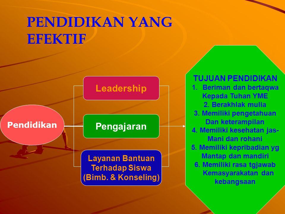 8 Layanan Bantuan Terhadap Siswa (Bimb. & Konseling) Pengajaran Leadership TUJUAN PENDIDIKAN 1.Beriman dan bertaqwa Kepada Tuhan YME 2. Berakhlak muli