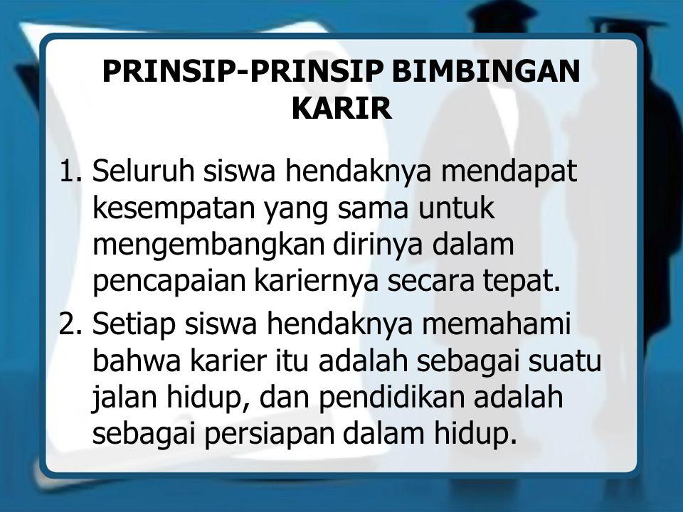 PRINSIP-PRINSIP BIMBINGAN KARIR 1.Seluruh siswa hendaknya mendapat kesempatan yang sama untuk mengembangkan dirinya dalam pencapaian kariernya secara