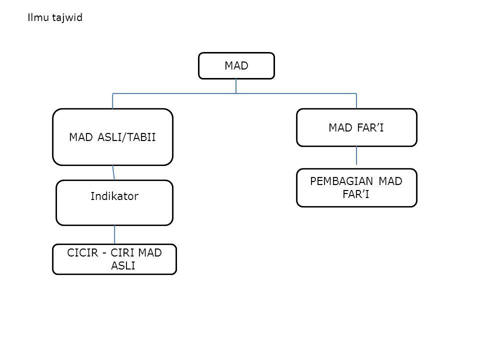 Judul : MadSasaran : SMK Kelas X Slide 1 Slide 2 Catatan : Hal : 1 Mad Asli Untuk Siswa SMK Kelas x Oleh: jonnedi Diberi musik yang dinamis.