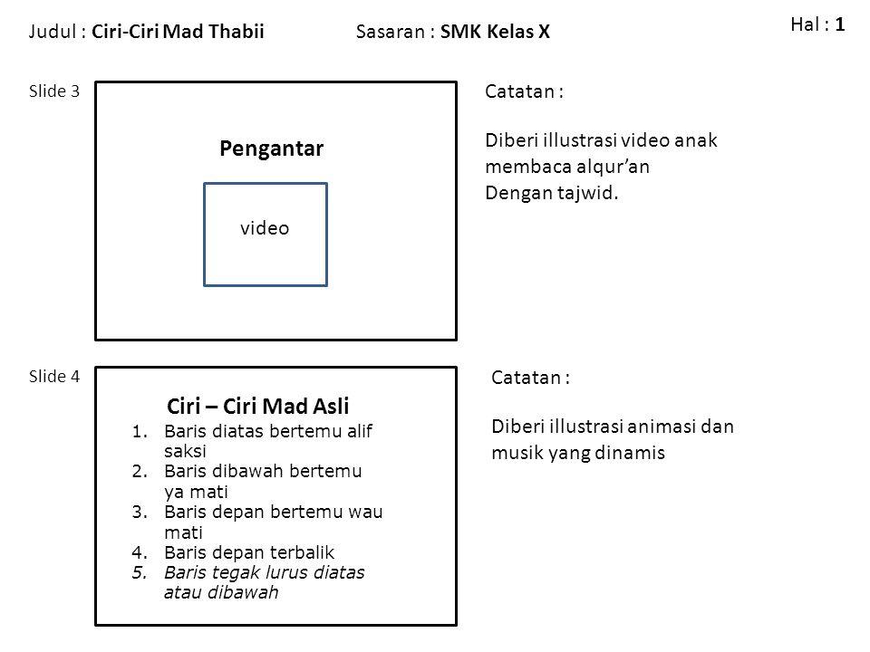 Judul : MAdSasaran : SMK Kelas X Slide 5 Slide 6 Catatan : Hal : 2 Ciri – Ciri Mad Thabii Diberi illustrasi animasi ayat al- Qur'an Catatan : Diberi illustrasi animasi ; Ayat dan Flash 1.