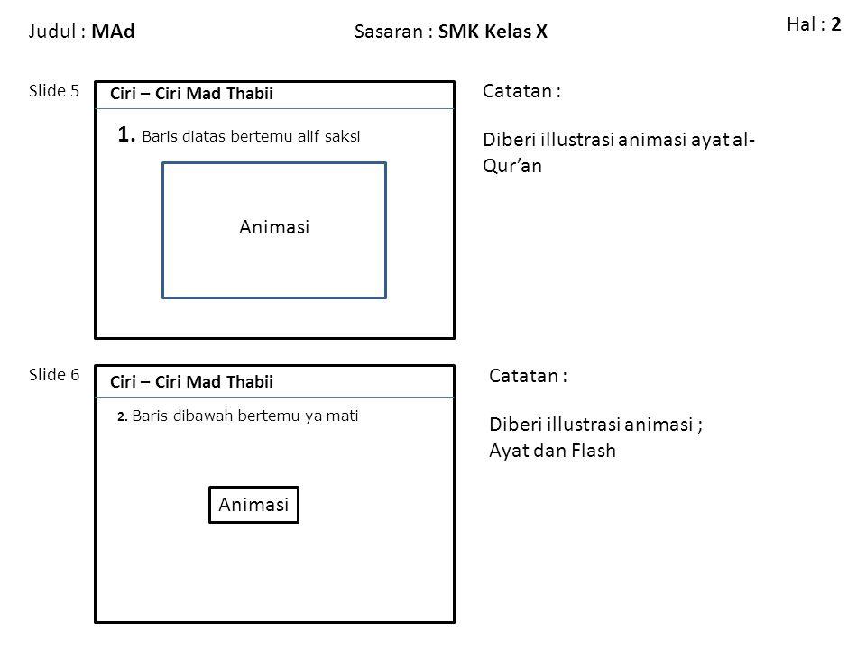 Judul : MAdSasaran : SMK Kelas X Slide 5 Slide 6 Catatan : Hal : 2 Ciri – Ciri Mad Thabii Diberi illustrasi animasi ayat al- Qur'an Catatan : Diberi i