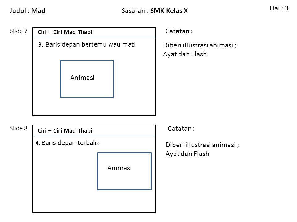 Judul : MadSasaran : SMK Kelas X Slide 9 Slide 10 Catatan : Hal : 4 Ciri – Ciri Mad Thabii Catatan : Ciri – Ciri Mad Thabii 5.