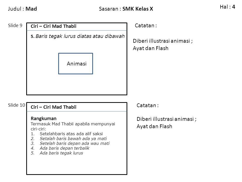 Judul : Ciri-Ciri Mad ThabiiSasaran : SMK Kelas X Slide 9 Slide 10 Catatan : Hal : 6 Ciri – Ciri Mad Thabii Tugas Sebutkan dan jelaskan dengan menggunakan contoh 5 (lima) ciri Mad Thabii.