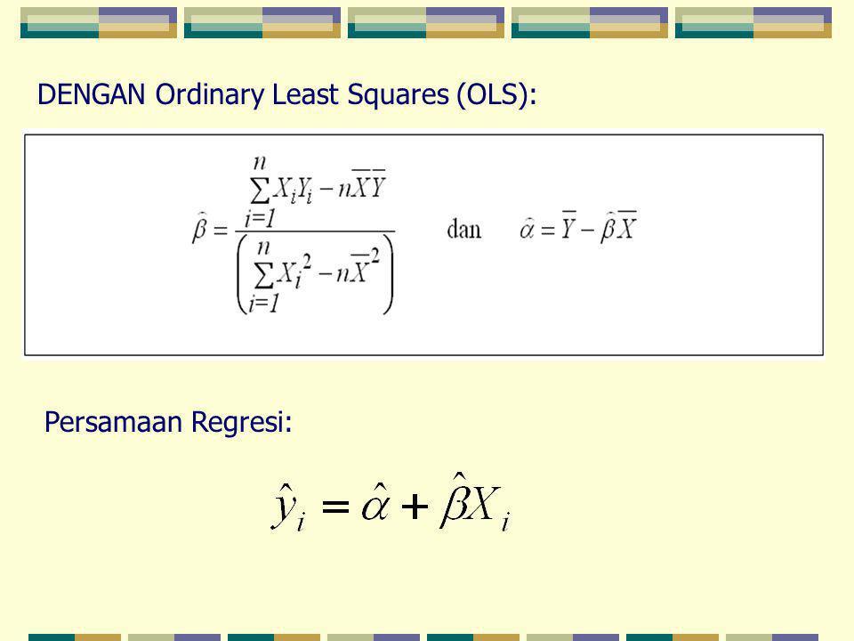 DENGAN Ordinary Least Squares (OLS): Persamaan Regresi: