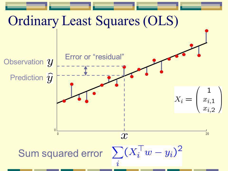 "Ordinary Least Squares (OLS) 020 0 Error or ""residual"" Prediction Observation Sum squared error"