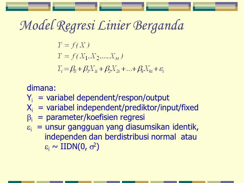Model Regresi Linier Berganda dimana: Y i = variabel dependent/respon/output X i = variabel independent/prediktor/input/fixed  i = parameter/koefisien regresi  i = unsur gangguan yang diasumsikan identik, independen dan berdistribusi normal atau  i ~ IIDN(0,  2 )