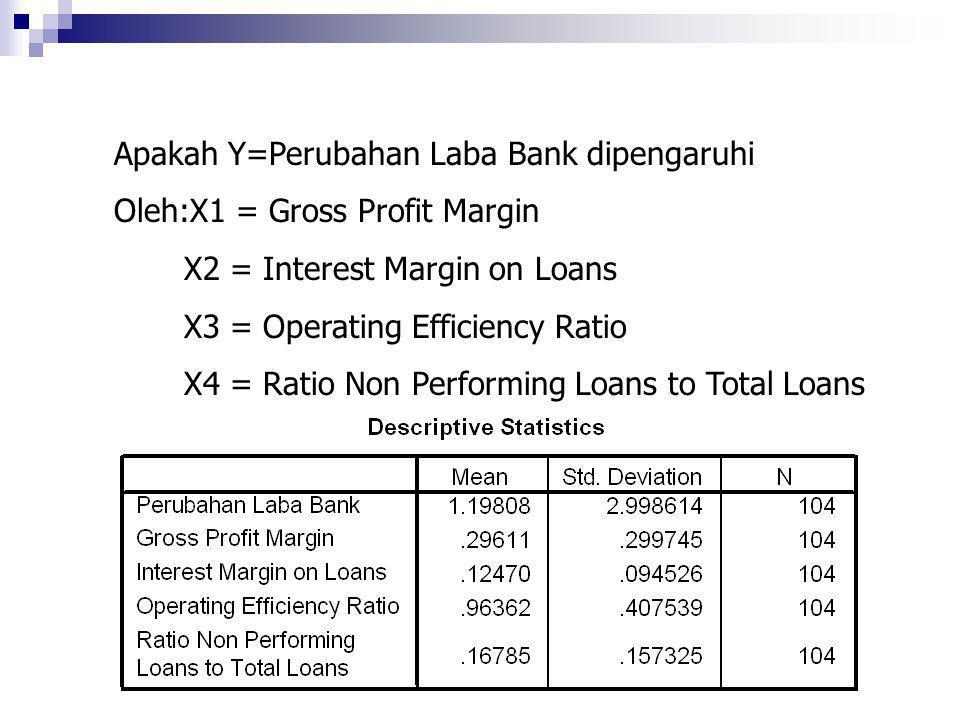 Apakah Y=Perubahan Laba Bank dipengaruhi Oleh:X1 = Gross Profit Margin X2 = Interest Margin on Loans X3 = Operating Efficiency Ratio X4 = Ratio Non Pe