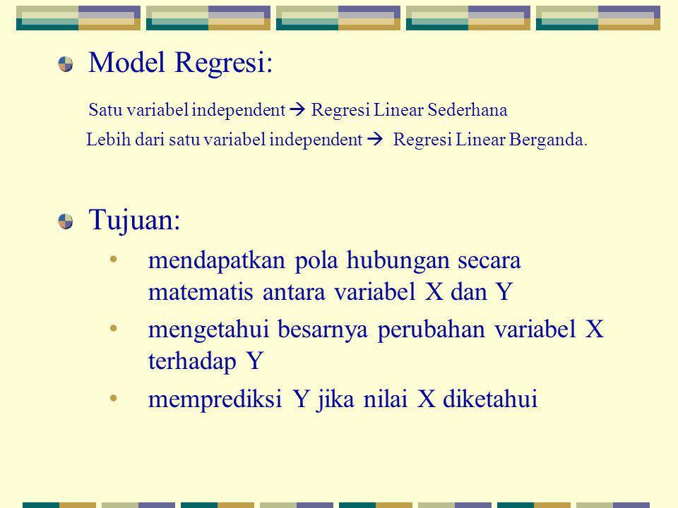 Model Regresi: Satu variabel independent  Regresi Linear Sederhana Lebih dari satu variabel independent  Regresi Linear Berganda. Tujuan: mendapatka