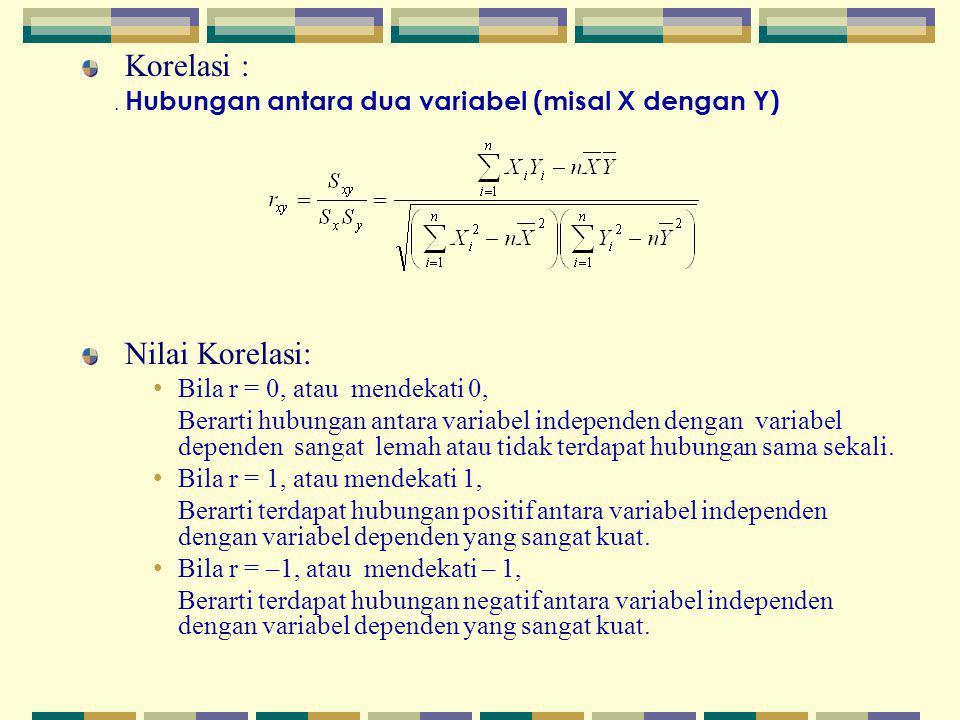 Korelasi :. Hubungan antara dua variabel (misal X dengan Y) Nilai Korelasi: Bila r = 0, atau mendekati 0, Berarti hubungan antara variabel independen