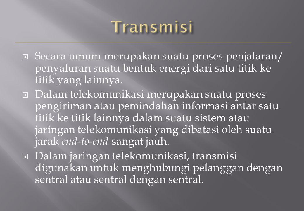  Secara umum merupakan suatu proses penjalaran/ penyaluran suatu bentuk energi dari satu titik ke titik yang lainnya.  Dalam telekomunikasi merupaka