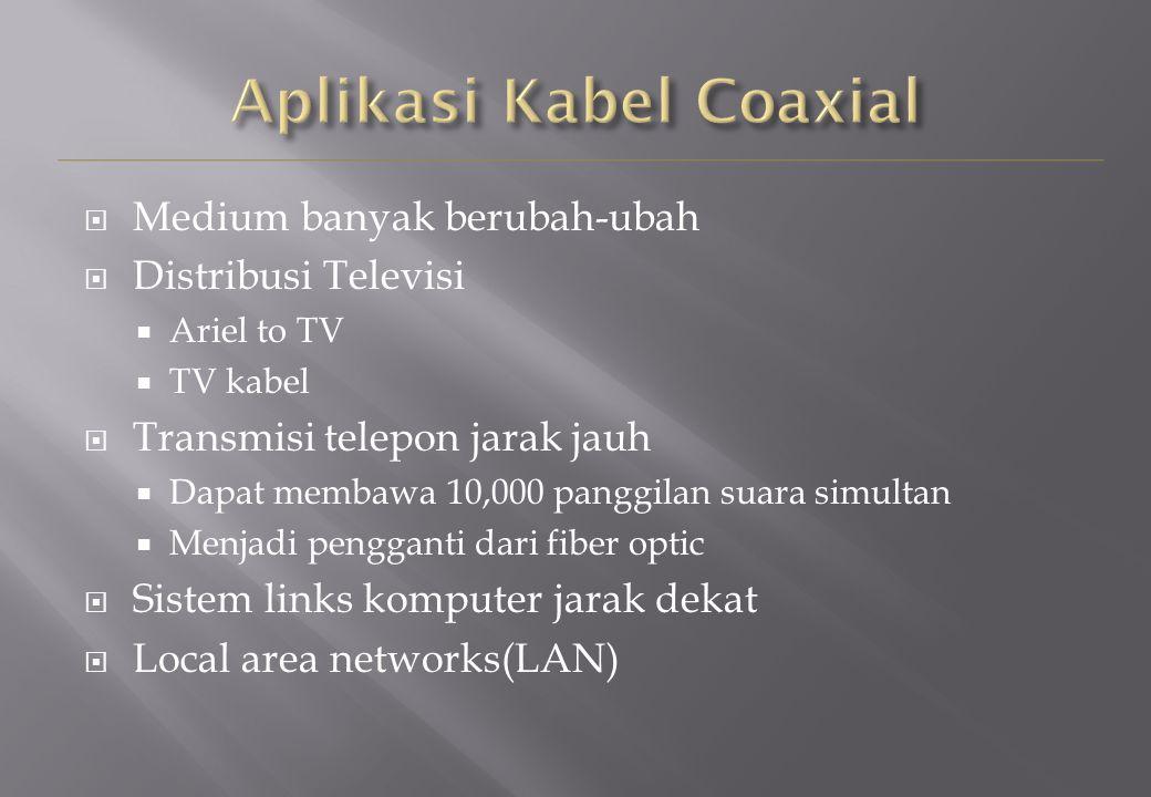  Medium banyak berubah-ubah  Distribusi Televisi  Ariel to TV  TV kabel  Transmisi telepon jarak jauh  Dapat membawa 10,000 panggilan suara simu
