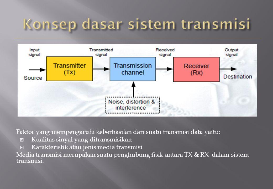 Faktor yang mempengaruhi keberhasilan dari suatu transmisi data yaitu:  Kualitas sinyal yang ditransmisikan  Karakteristik atau jenis media transmisi Media transmisi merupakan suatu penghubung fisik antara TX & RX dalam sistem transmisi.