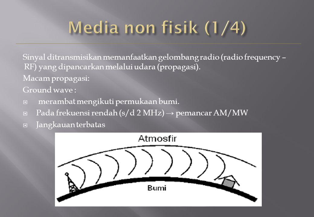 Sinyal ditransmisikan memanfaatkan gelombang radio (radio frequency – RF) yang dipancarkan melalui udara (propagasi).