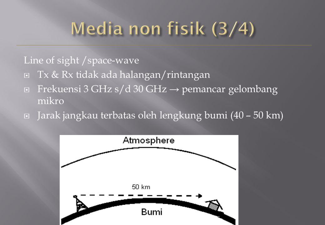Line of sight /space-wave  Tx & Rx tidak ada halangan/rintangan  Frekuensi 3 GHz s/d 30 GHz → pemancar gelombang mikro  Jarak jangkau terbatas oleh lengkung bumi (40 – 50 km)