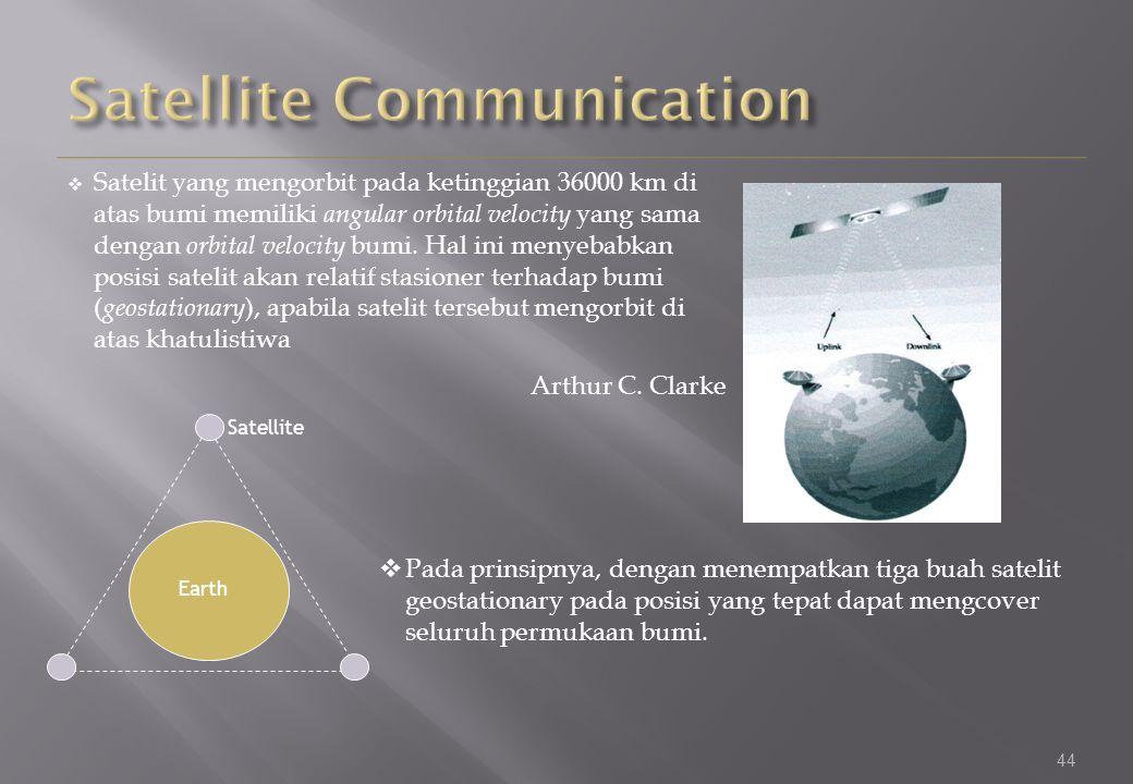 44  Satelit yang mengorbit pada ketinggian 36000 km di atas bumi memiliki angular orbital velocity yang sama dengan orbital velocity bumi. Hal ini me