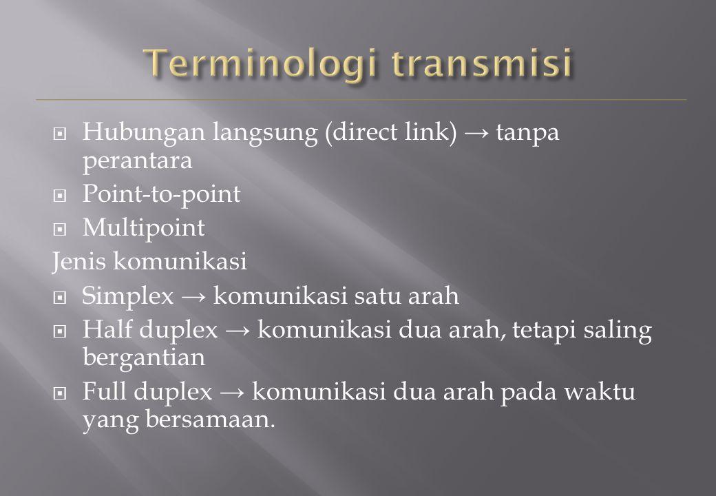  Hubungan langsung (direct link) → tanpa perantara  Point-to-point  Multipoint Jenis komunikasi  Simplex → komunikasi satu arah  Half duplex → ko