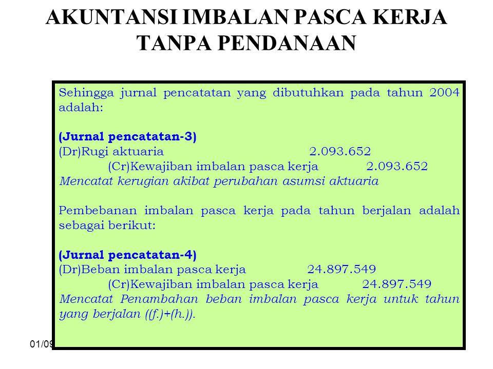 01/09/2014Tata Salta AKUNTANSI IMBALAN PASCA KERJA TANPA PENDANAAN Sehingga jurnal pencatatan yang dibutuhkan pada tahun 2004 adalah: (Jurnal pencatat