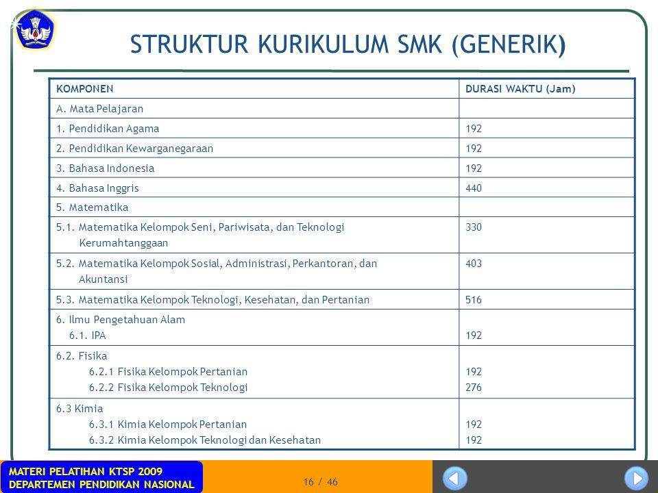 MATERI PELATIHAN KTSP 2009 DEPARTEMEN PENDIDIKAN NASIONAL 16 / 46 STRUKTUR KURIKULUM SMK (GENERIK) KOMPONENDURASI WAKTU (Jam) A. Mata Pelajaran 1. Pen
