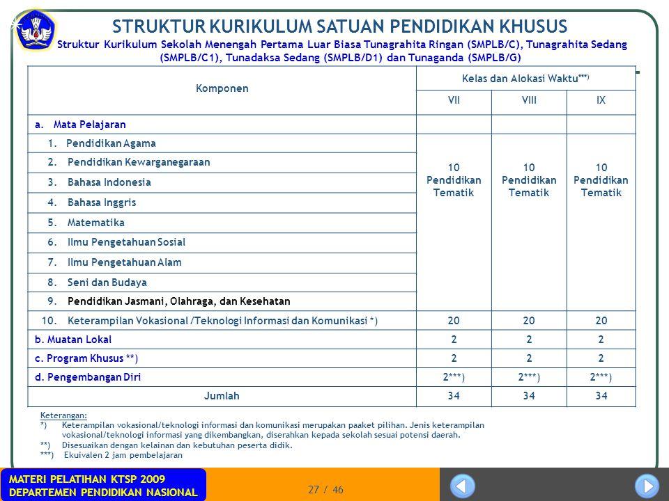 MATERI PELATIHAN KTSP 2009 DEPARTEMEN PENDIDIKAN NASIONAL 27 / 46 STRUKTUR KURIKULUM SATUAN PENDIDIKAN KHUSUS Struktur Kurikulum Sekolah Menengah Pert