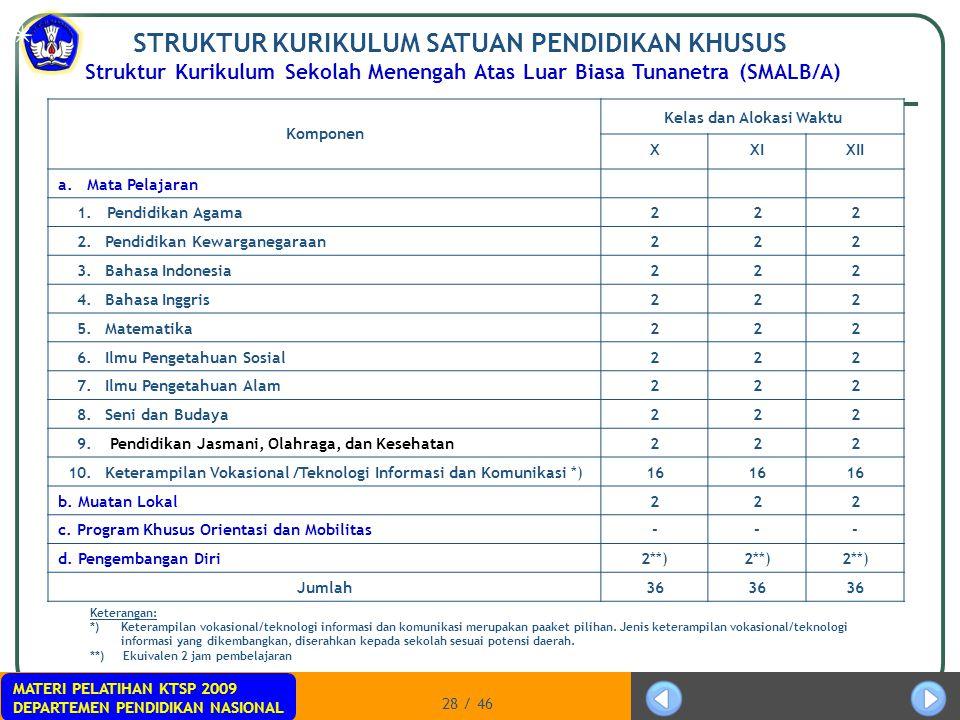 MATERI PELATIHAN KTSP 2009 DEPARTEMEN PENDIDIKAN NASIONAL 28 / 46 STRUKTUR KURIKULUM SATUAN PENDIDIKAN KHUSUS Struktur Kurikulum Sekolah Menengah Atas