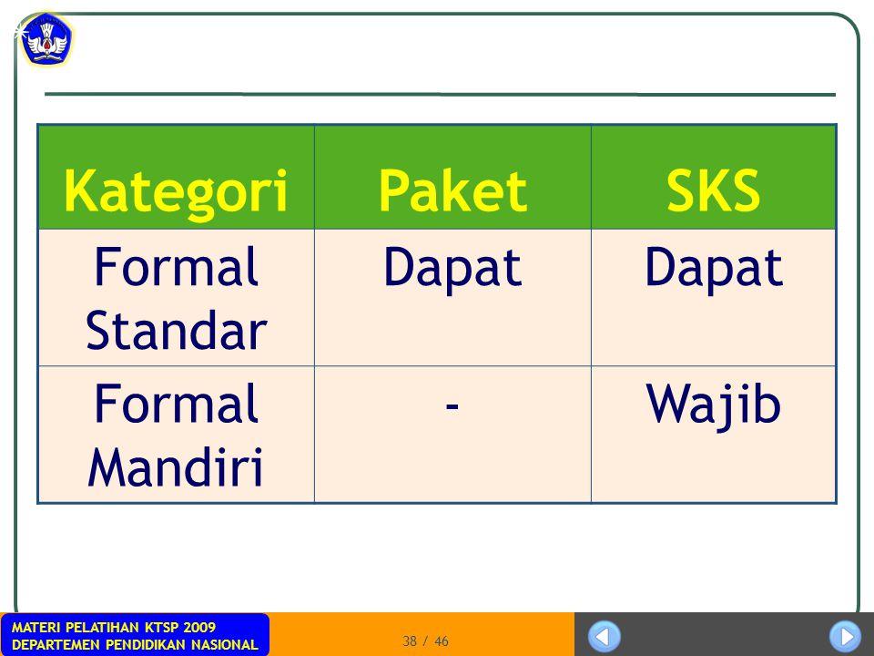 MATERI PELATIHAN KTSP 2009 DEPARTEMEN PENDIDIKAN NASIONAL 38 / 46 KategoriPaketSKS Formal Standar Dapat Formal Mandiri -Wajib