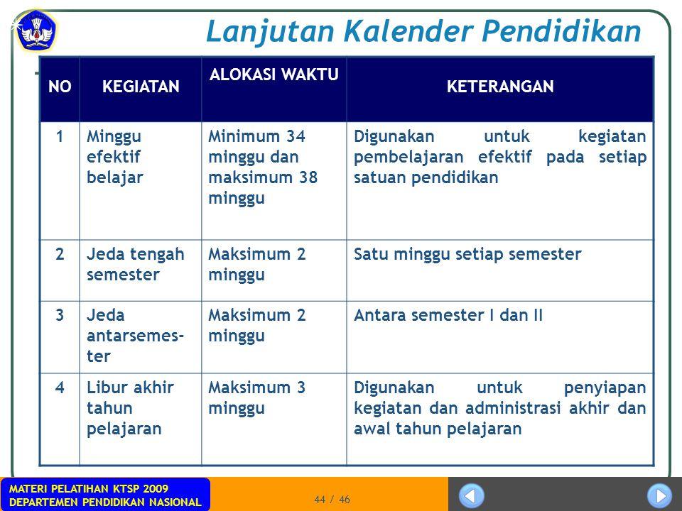 MATERI PELATIHAN KTSP 2009 DEPARTEMEN PENDIDIKAN NASIONAL 44 / 46 Lanjutan Kalender Pendidikan NOKEGIATAN ALOKASI WAKTU KETERANGAN 1Minggu efektif bel
