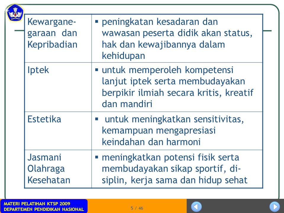 MATERI PELATIHAN KTSP 2009 DEPARTEMEN PENDIDIKAN NASIONAL 46 / 46 Terima Kasih DEPARTEMEN PENDIDIKAN NASIONAL