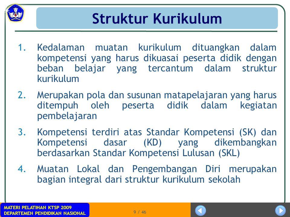 MATERI PELATIHAN KTSP 2009 DEPARTEMEN PENDIDIKAN NASIONAL 30 / 46 STRUKTUR KURIKULUM SATUAN PENDIDIKAN KHUSUS Struktur Kurikulum Sekolah Menengah Atas Luar Biasa Tunadaksa (SMALB/D) Komponen Kelas dan Alokasi Waktu XXIXII a.