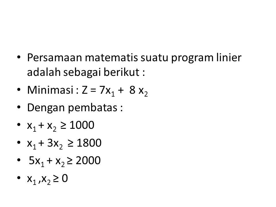 Persamaan matematis suatu program linier adalah sebagai berikut : Minimasi : Z = 7x 1 + 8 x 2 Dengan pembatas : x 1 + x 2 ≥ 1000 x 1 + 3x 2 ≥ 1800 5x