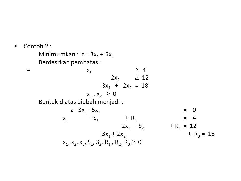 Contoh 2 : Minimumkan : z = 3x 1 + 5x 2 Berdasrkan pembatas : – x 1  4 2x 2  12 3x 1 + 2x 2 = 18 x 1, x 2  0 Bentuk diatas diubah menjadi : z - 3x