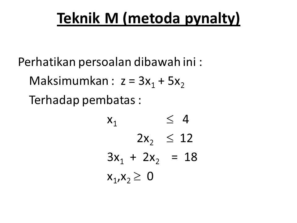 Teknik M (metoda pynalty) Perhatikan persoalan dibawah ini : Maksimumkan : z = 3x 1 + 5x 2 Terhadap pembatas : x 1  4 2x 2  12 3x 1 + 2x 2 = 18 x 1,